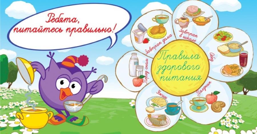 Семь правил здорового питания для школьника